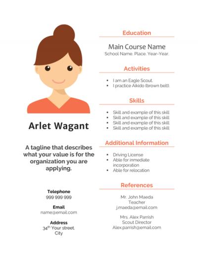 Arlet Wagant CV template